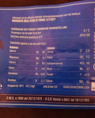 natuurlijk mineraalwater - Ingrediënten - nl