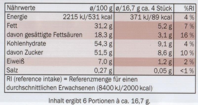 Winter-Zauber Edelvollmilch - Mandel-Spekulatius-Apfel - Nutrition facts