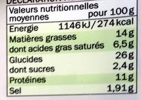 Croque-Monsieur Jambon & Chèvre - Informations nutritionnelles - fr