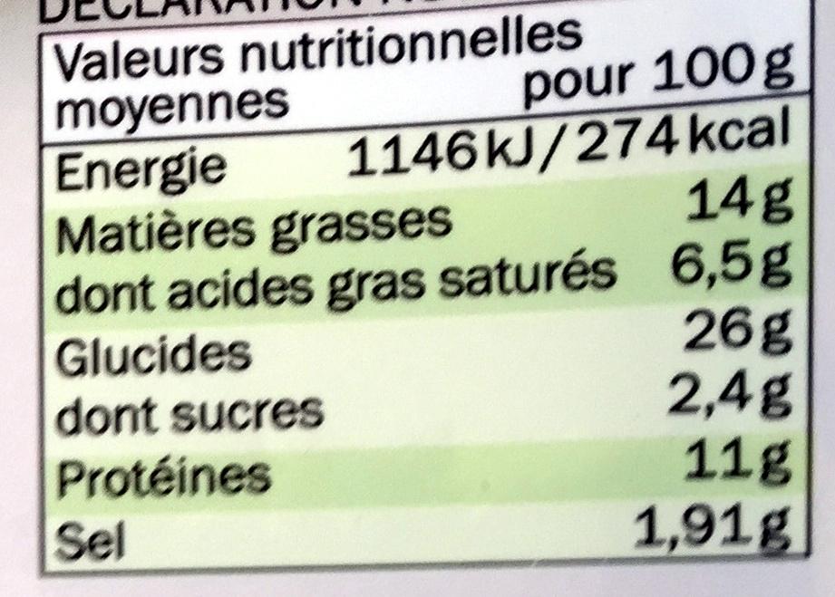 Croque-Monsieur Jambon & Chèvre - Voedingswaarden - fr