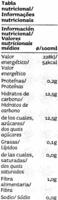 Nectar de Guayaba - Información nutricional