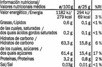 Higos secos - Información nutricional - es