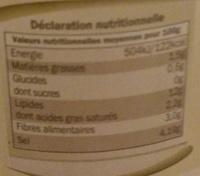 grüne Oliven gefüllt mit Knoblauch - Informations nutritionnelles