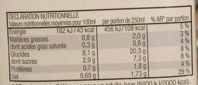 Velouté de tomates - Informations nutritionnelles