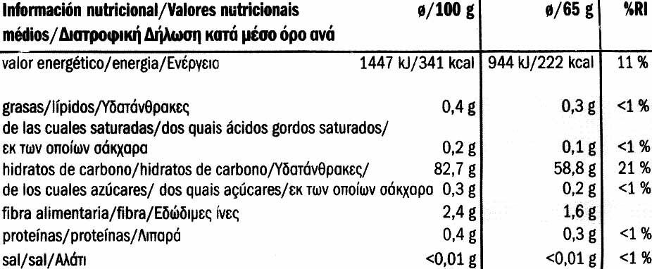 Glass Noodles - Información nutricional