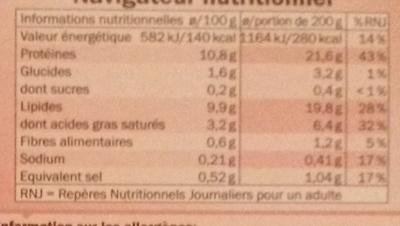 Saumon Fondue de Poireaux, Surgelé - Informations nutritionnelles