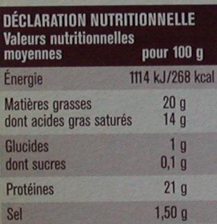 Camembert de Caractère - Nährwertangaben