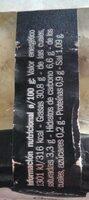 Crema de alcachofas - Nutrition facts - es