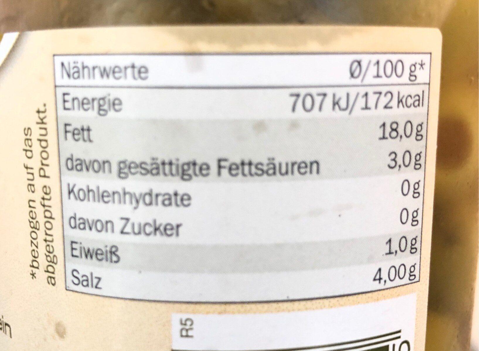Green olives - Wartości odżywcze - pl