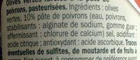 Olives Vertes Farcies à la Pâte de Poivron - Inhaltsstoffe - fr