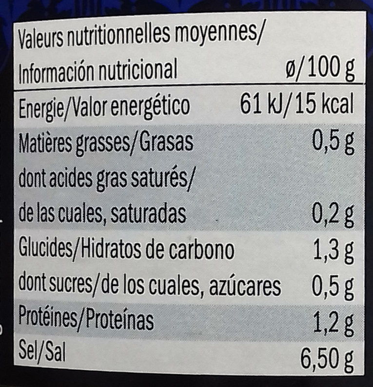 Capperi - Nutrition facts