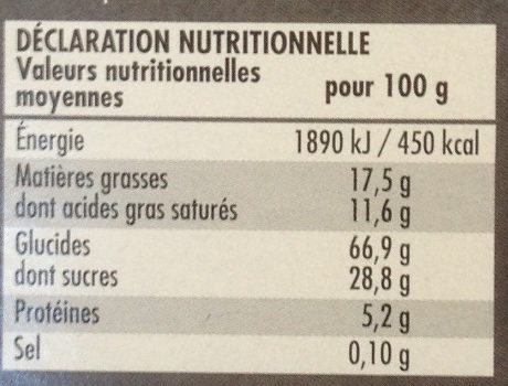 Tartelettes citron - Informations nutritionnelles