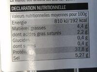 Viande de grisons - Informations nutritionnelles - fr