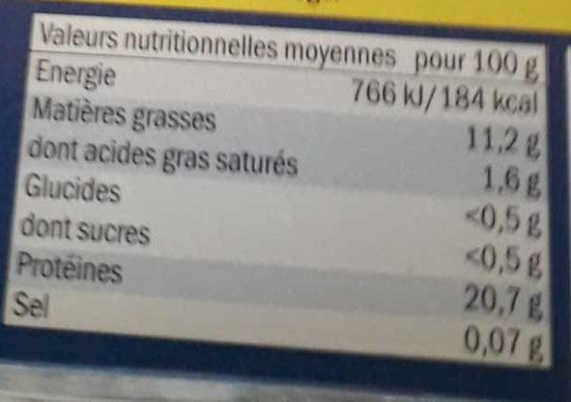 Filets de saumon sans peau - Informations nutritionnelles - fr