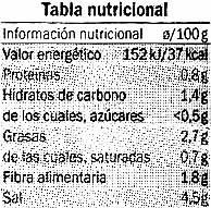 """Surtido de encurtidos en banderillas """"Baresa"""" Dulces - Informació nutricional - es"""