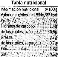 "Surtido de encurtidos en banderillas ""Baresa"" Dulces - Nutrition facts"