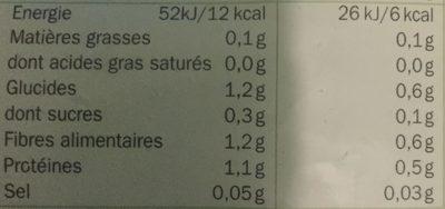 Salade Mélangée - Ingrédients - fr