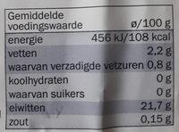 Hamlappen - Voedingswaarden - es
