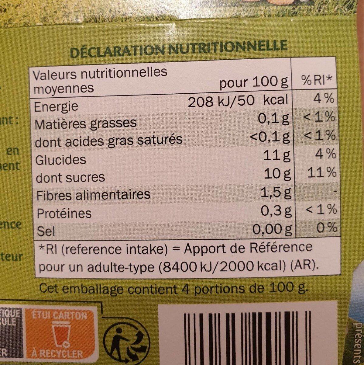 Pommes sans sucres ajoutés pomme - Voedigswaarden