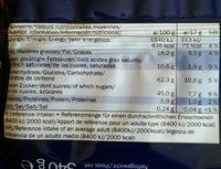 Chocolaté Teacakes - Voedigswaarden