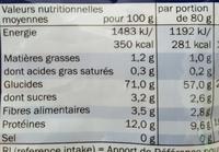 Coquillettes cuisson rapide - Informations nutritionnelles