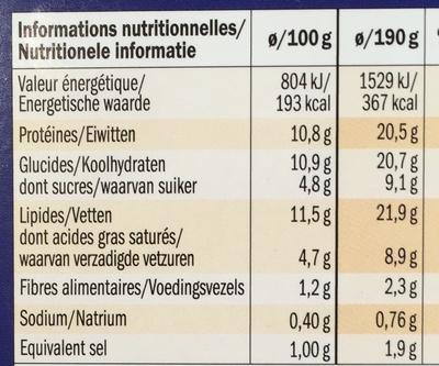 Wrap Chicken Salsa - Informations nutritionnelles