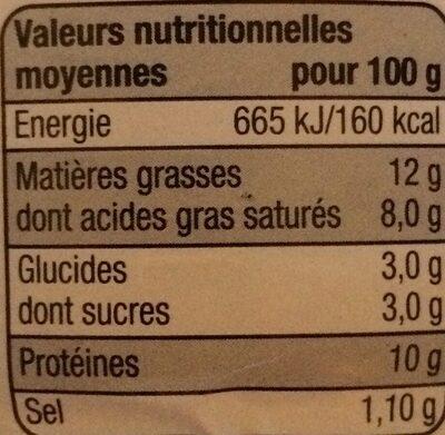Fromage frais de chèvre - Voedigswaarden