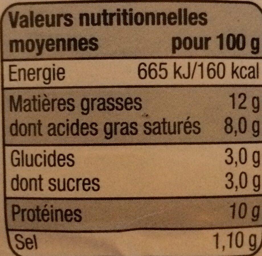 Chèvre frais - Nutrition facts