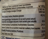 Mediterranean Style Nut Mix - Nutrition facts