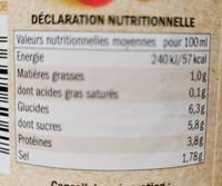 Bio pasta sauce - Nutrition facts - es