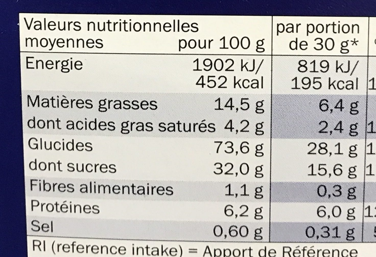 Céréale milk pillows - Informazioni nutrizionali