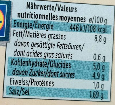 Salade de betteraves rouges - Nutrition facts - fr