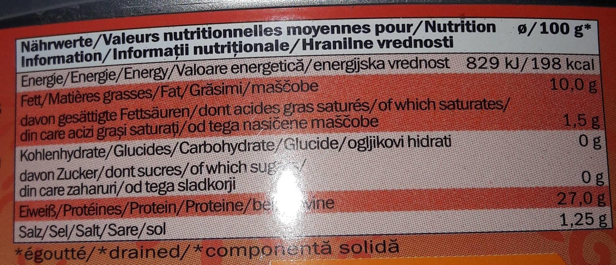 Thon à l'huile de tournesol - Nutrition facts
