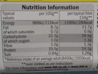 Breaded COD Fillets - Nutrition facts