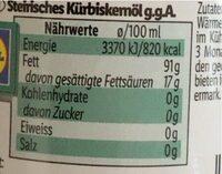 Kürbiskernöl g.g.A. - Valori nutrizionali - en