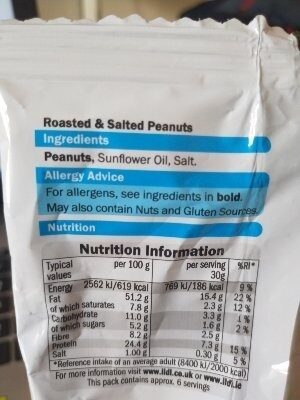 Roasted & Salted Peanuts - Ingredients
