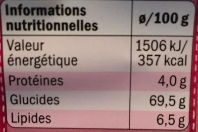 Génoises framboise - Informations nutritionnelles