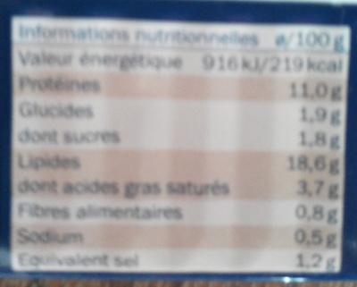 Filets de maquereaux à l'escabèche - Informations nutritionnelles - fr
