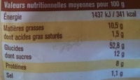 10 Pains au Lait - Nutrition facts