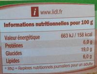 Taboulé au Poulet à la ciboulette - Informations nutritionnelles
