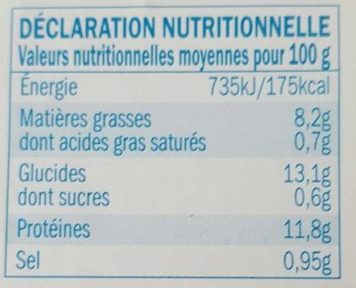 Filets de limande du Nord meunière - Nutrition facts