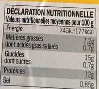 Limande du Nord - Informations nutritionnelles - fr