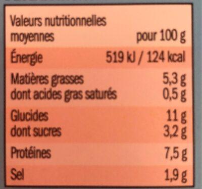 Surimi Nautica - Informations nutritionnelles - fr