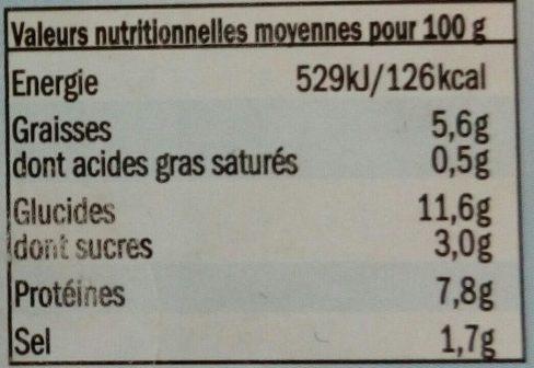 Atlantic bâtonnets saveur crabe - Nutrition facts