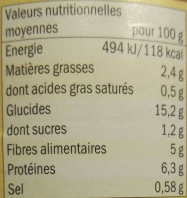 Pois Chiches - Informations nutritionnelles