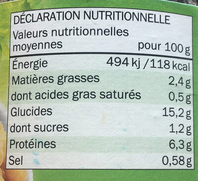 Cieciorka - Informations nutritionnelles - fr