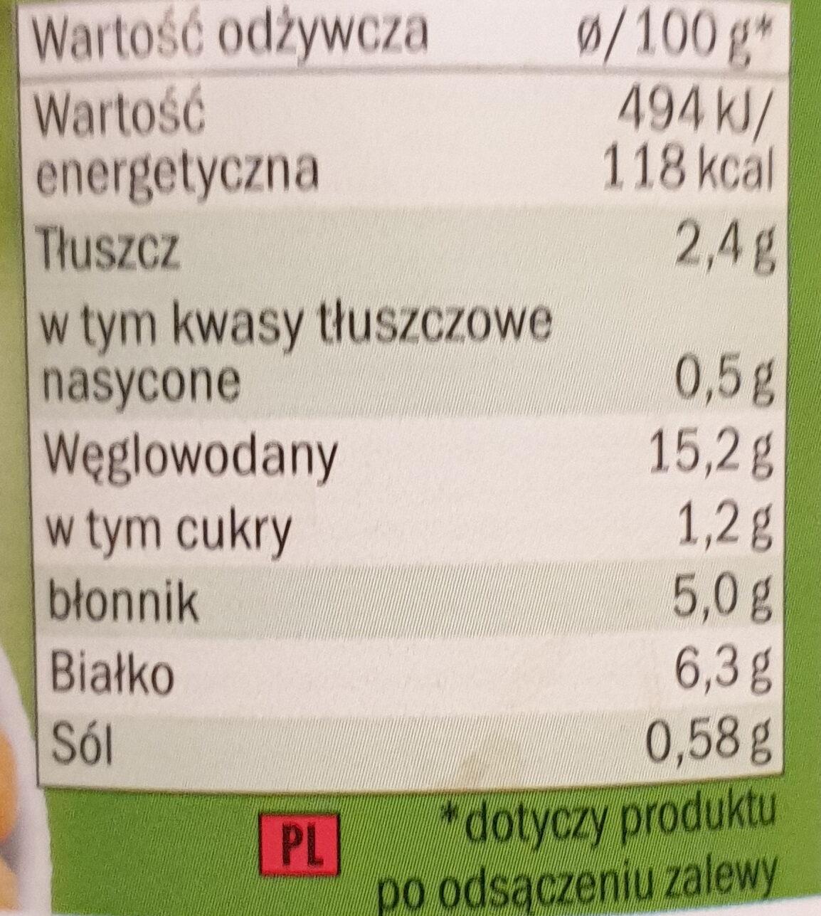 Kichererbsen - Pois Chiches - Wartości odżywcze - pl