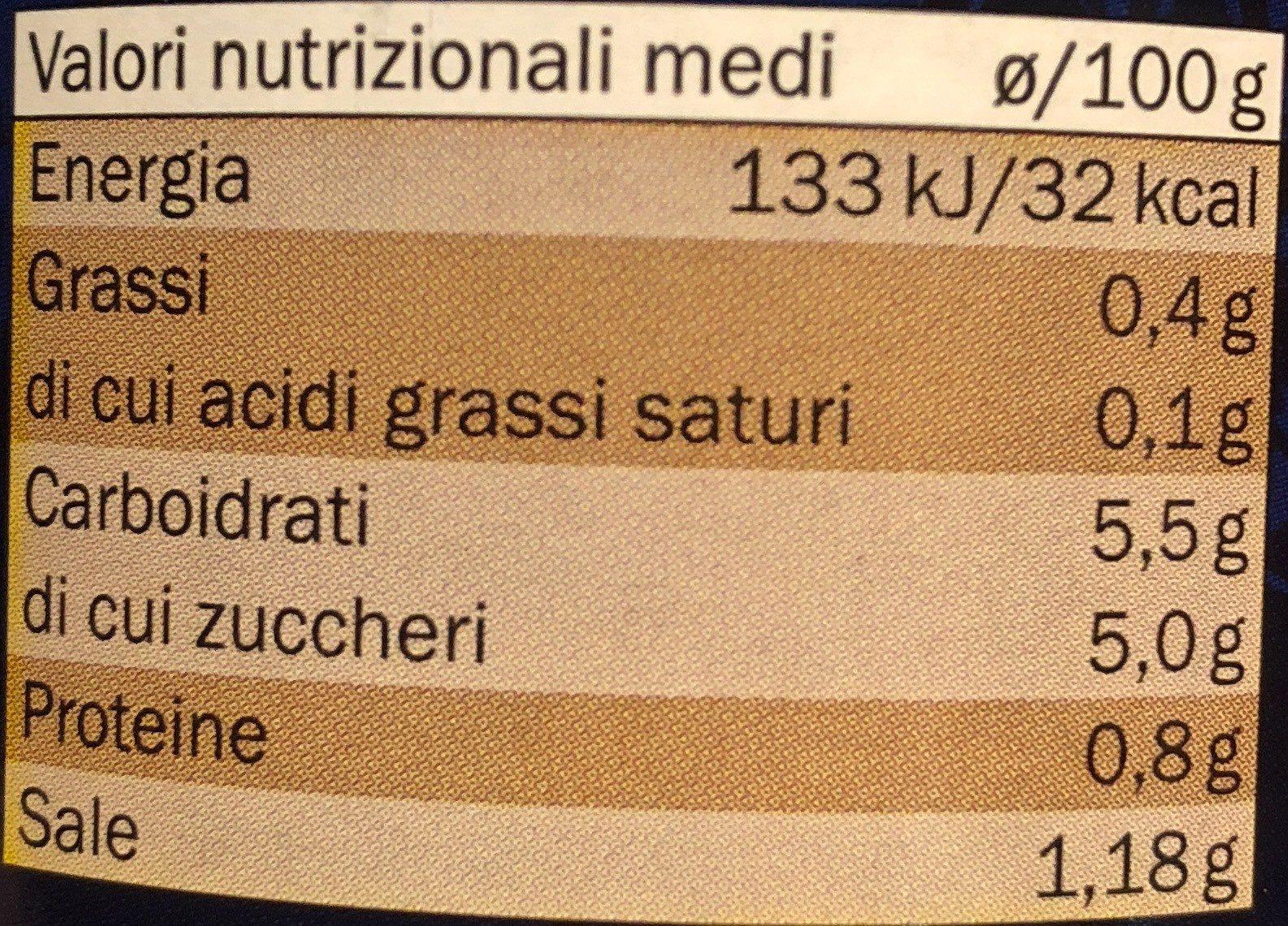 Salsa de tomate cherry - Información nutricional - fr