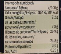 Gelato Al Caffe, Kaffee - Voedingswaarden - fr