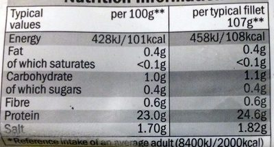 2 smoked haddock fillets - Nutrition facts